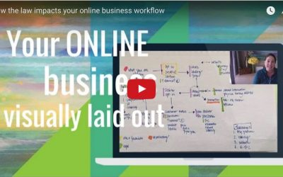 Legal overview: How the law impacts your online business
